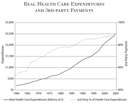 real-health-care-expenditures-and-third-party-larger