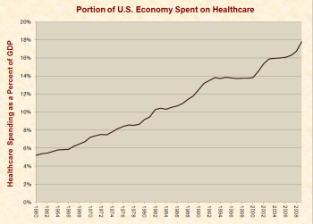 portion_of_GDP_spent_on_healthcare-full