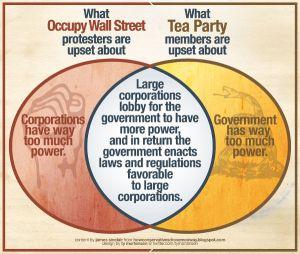TeaPartyOccupy