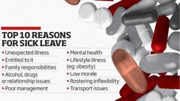 993522-sick-leave
