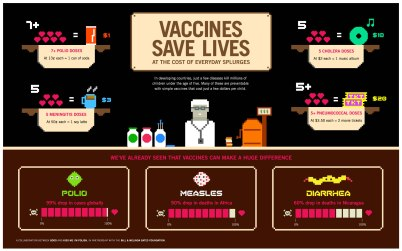 vaccines-save-lives
