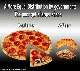 fixed economic pie